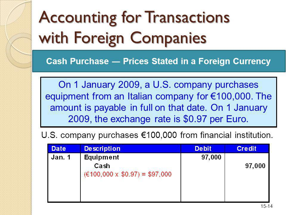 15-14 Accounting for Transactions with Foreign Companies On 1 January 2009, a U.S.