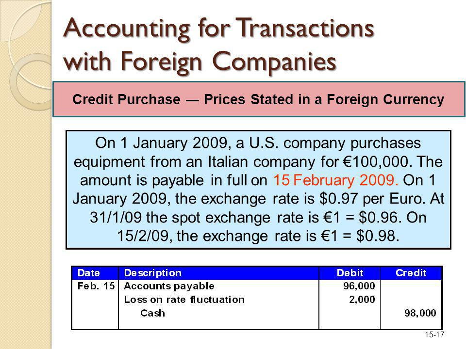 15-17 Accounting for Transactions with Foreign Companies On 1 January 2009, a U.S.