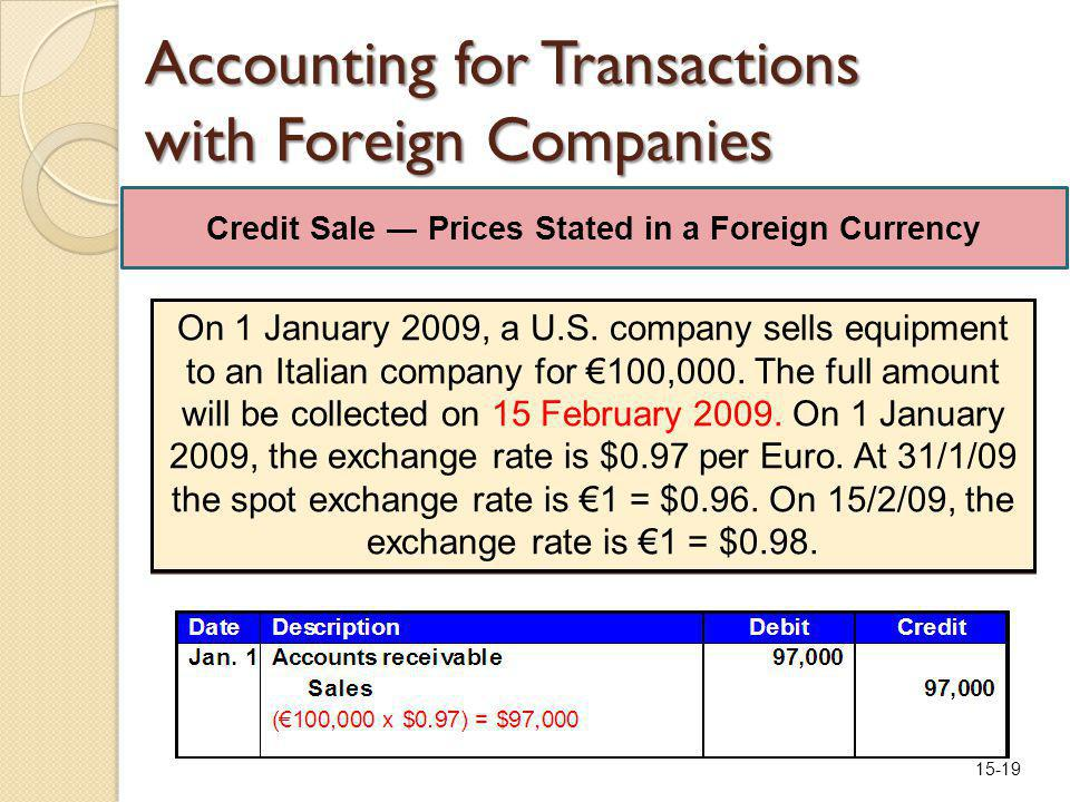 15-19 Accounting for Transactions with Foreign Companies On 1 January 2009, a U.S.