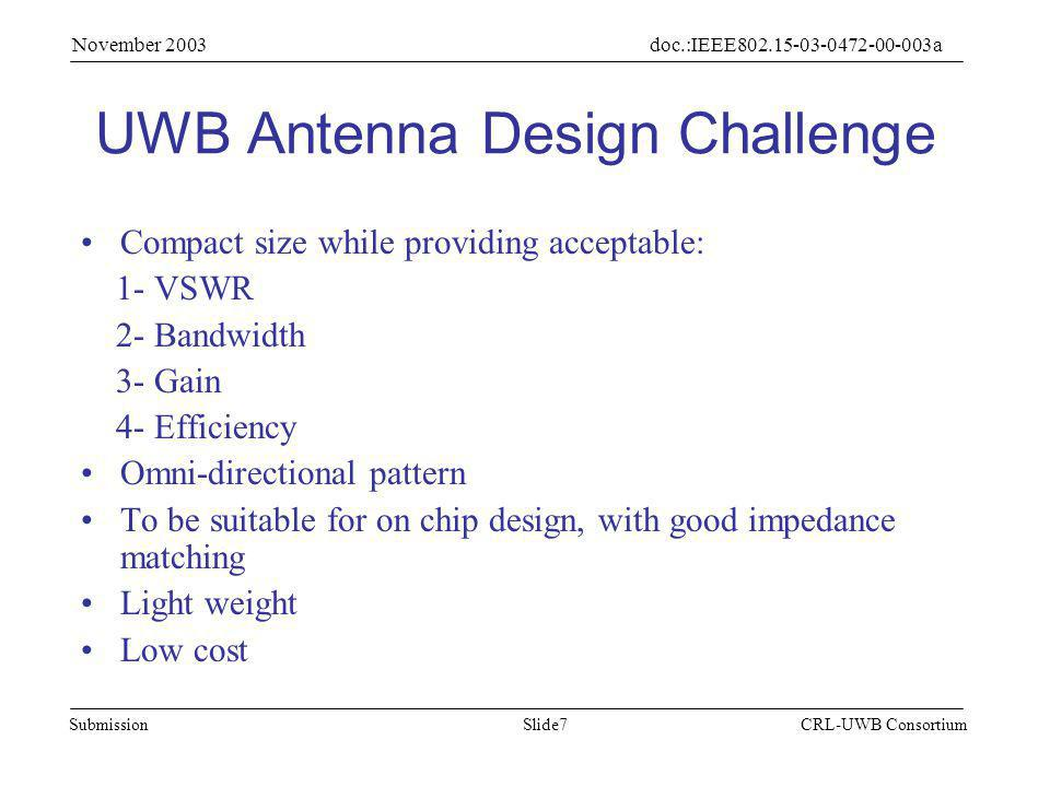 Slide7Submission doc.:IEEE802.15-03-0472-00-003a November 2003 CRL-UWB Consortium UWB Antenna Design Challenge Compact size while providing acceptable: 1- VSWR 2- Bandwidth 3- Gain 4- Efficiency Omni-directional pattern To be suitable for on chip design, with good impedance matching Light weight Low cost