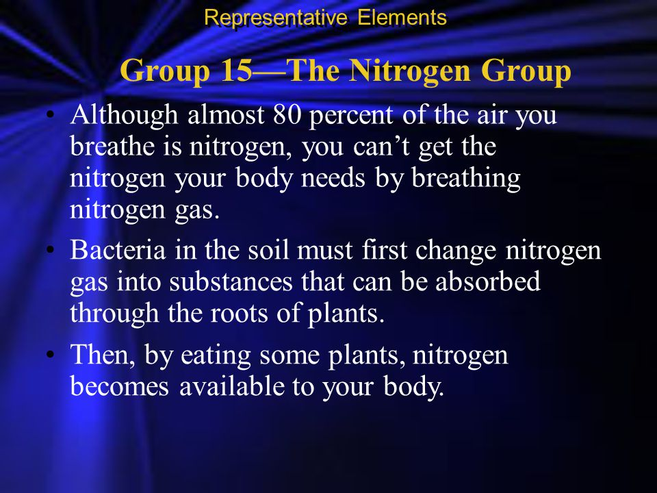 Group 15—The Nitrogen Group Although almost 80 percent of the air you breathe is nitrogen, you can't get the nitrogen your body needs by breathing nitrogen gas.