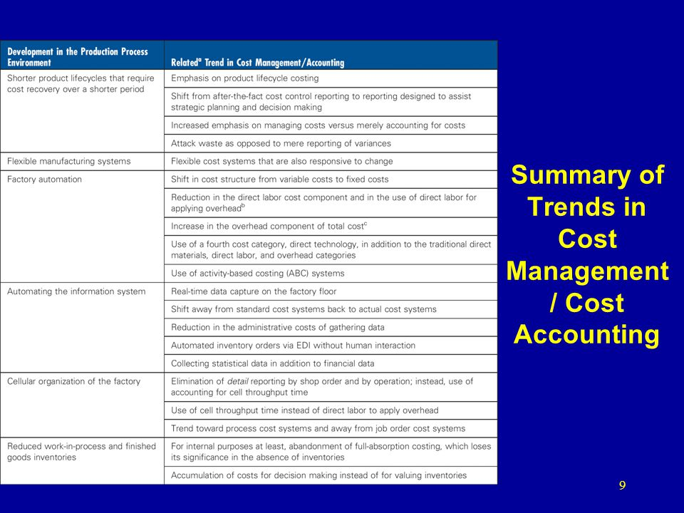 Summary of Trends in Cost Management / Cost Accounting 9