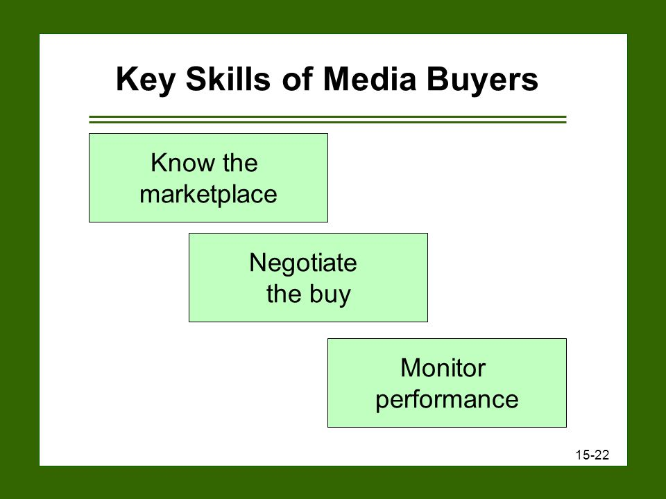 15-22 Key Skills of Media Buyers Know the marketplace Negotiate the buy Monitor performance