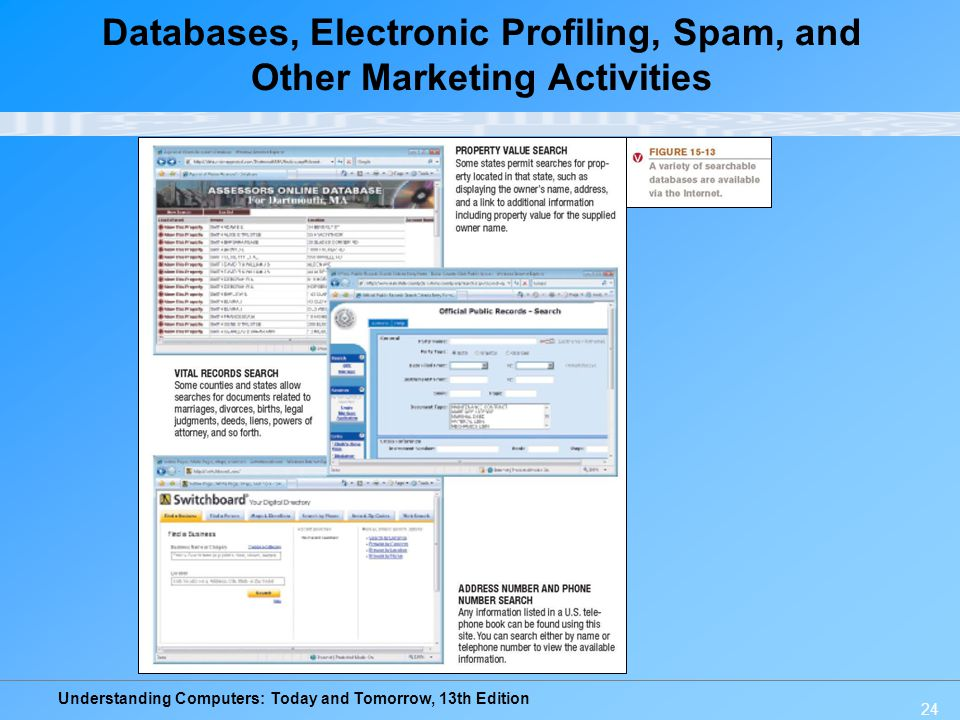 Understanding Computers: Today and Tomorrow, 13th Edition 24 Databases, Electronic Profiling, Spam, and Other Marketing Activities