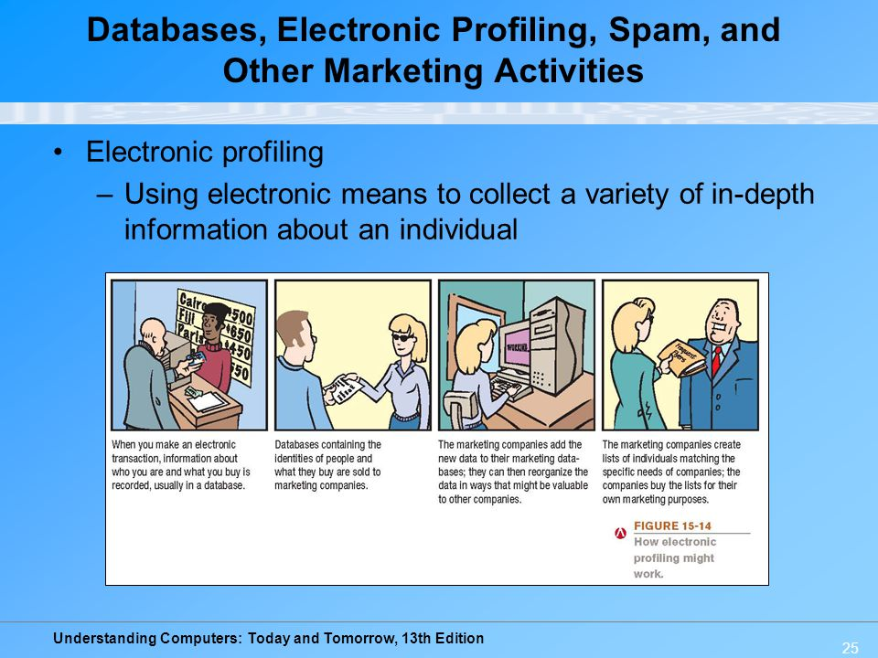 Understanding Computers: Today and Tomorrow, 13th Edition 25 Databases, Electronic Profiling, Spam, and Other Marketing Activities Electronic profilin