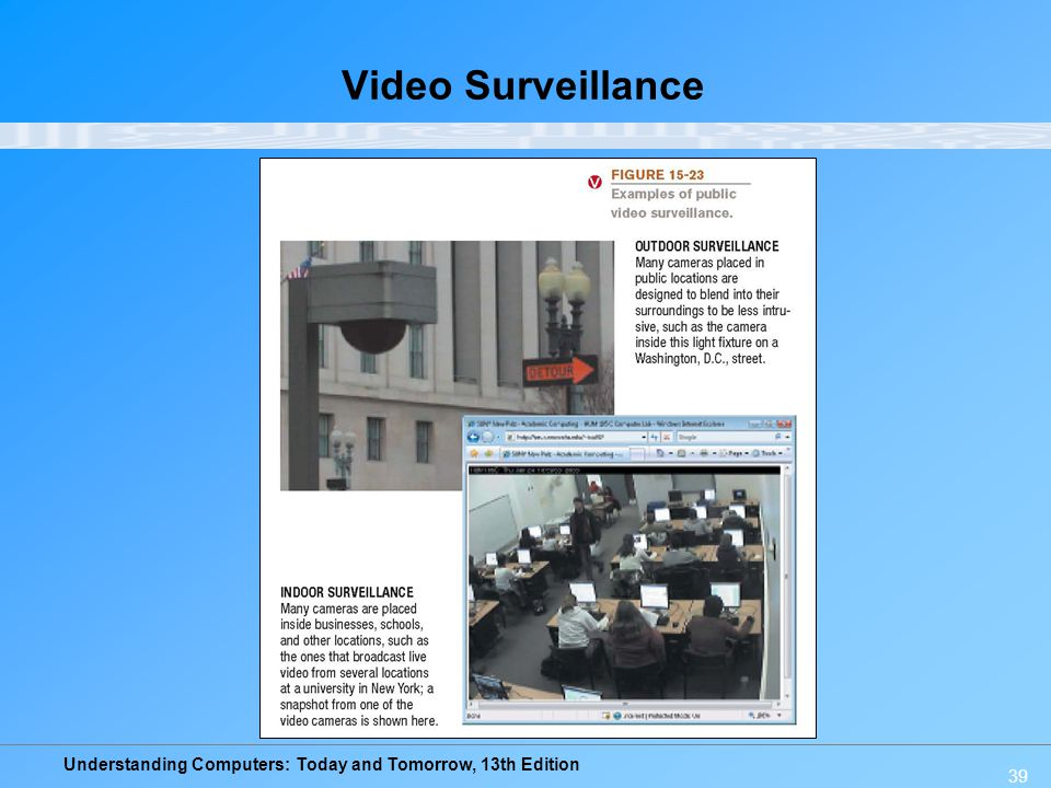 Understanding Computers: Today and Tomorrow, 13th Edition 39 Video Surveillance