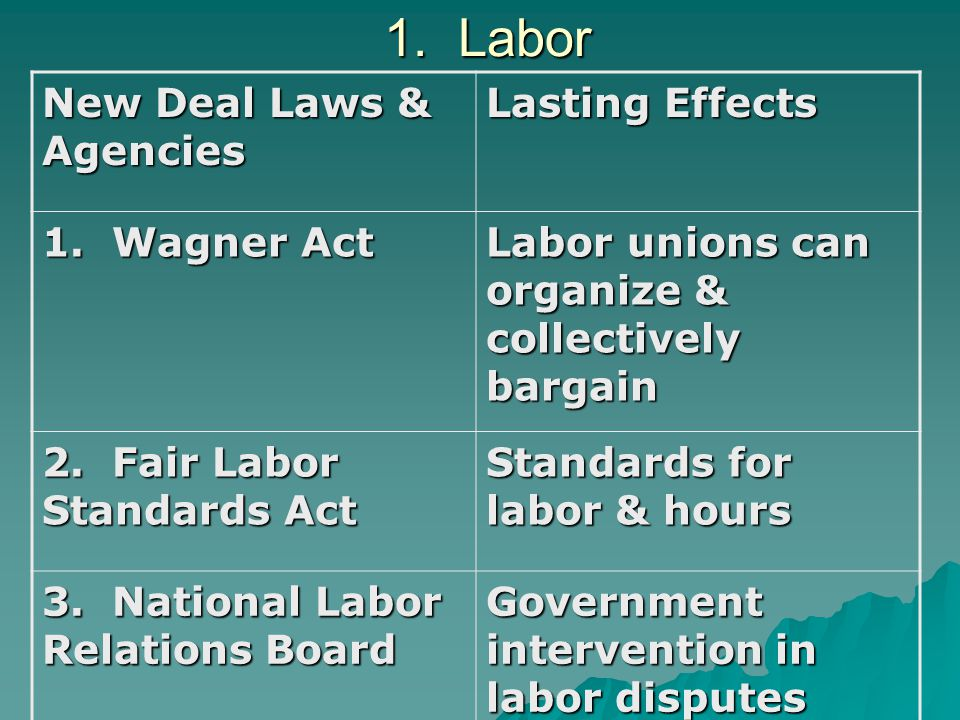 1.Labor New Deal Laws & Agencies Lasting Effects 1.