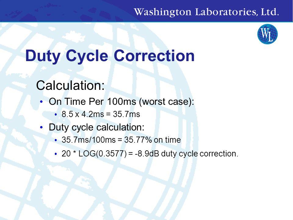 Duty Cycle Correction Pulse Width: