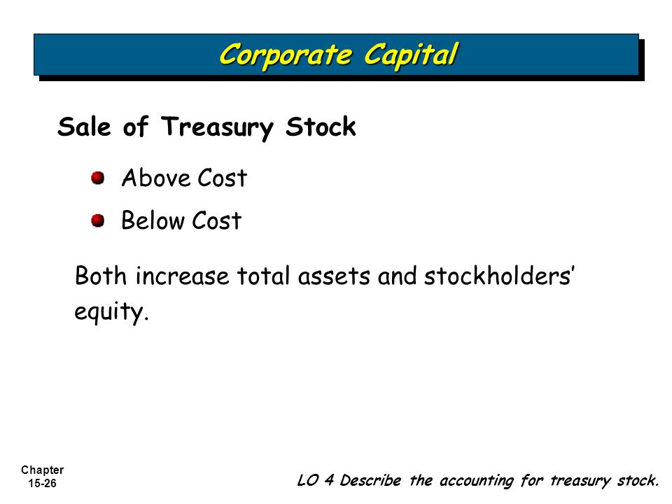 Chapter 15-26 Sale of Treasury Stock Above Cost Below Cost Both increase total assets and stockholders' equity. Corporate Capital LO 4 Describe the ac
