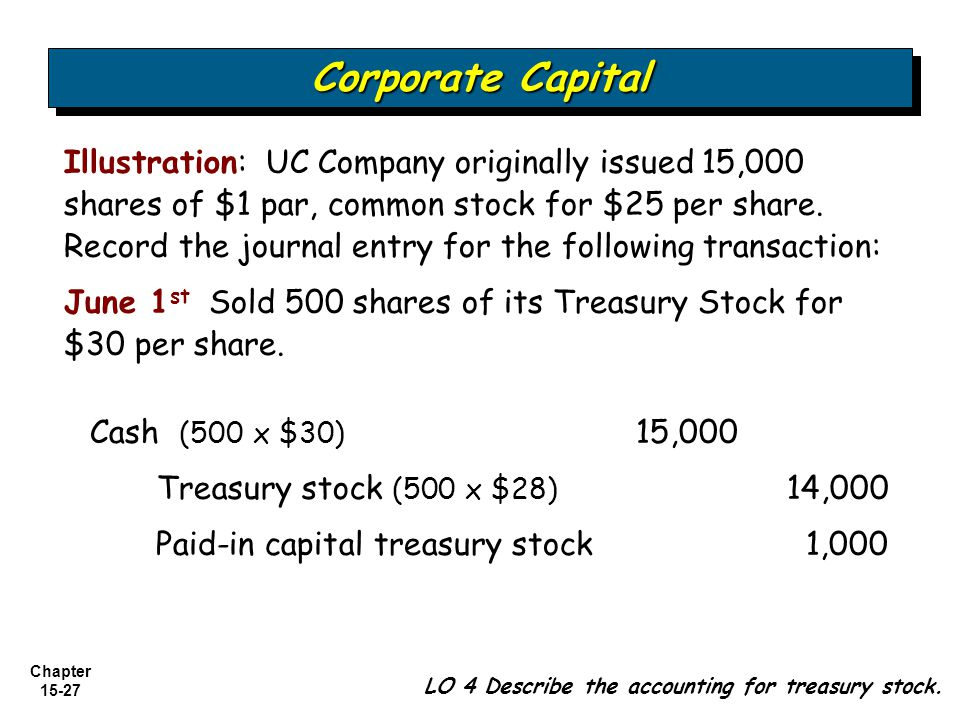 Chapter 15-27 Corporate Capital Cash (500 x $30) 15,000 Treasury stock (500 x $28) 14,000 Illustration: UC Company originally issued 15,000 shares of