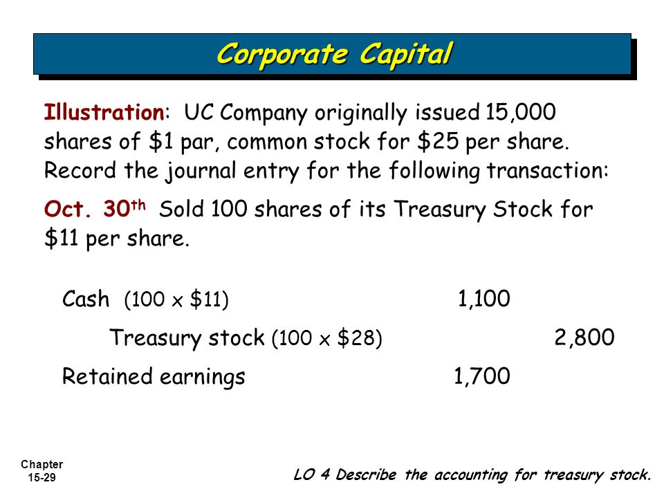 Chapter 15-29 Corporate Capital Cash (100 x $11) 1,100 Treasury stock (100 x $28) 2,800 Illustration: UC Company originally issued 15,000 shares of $1