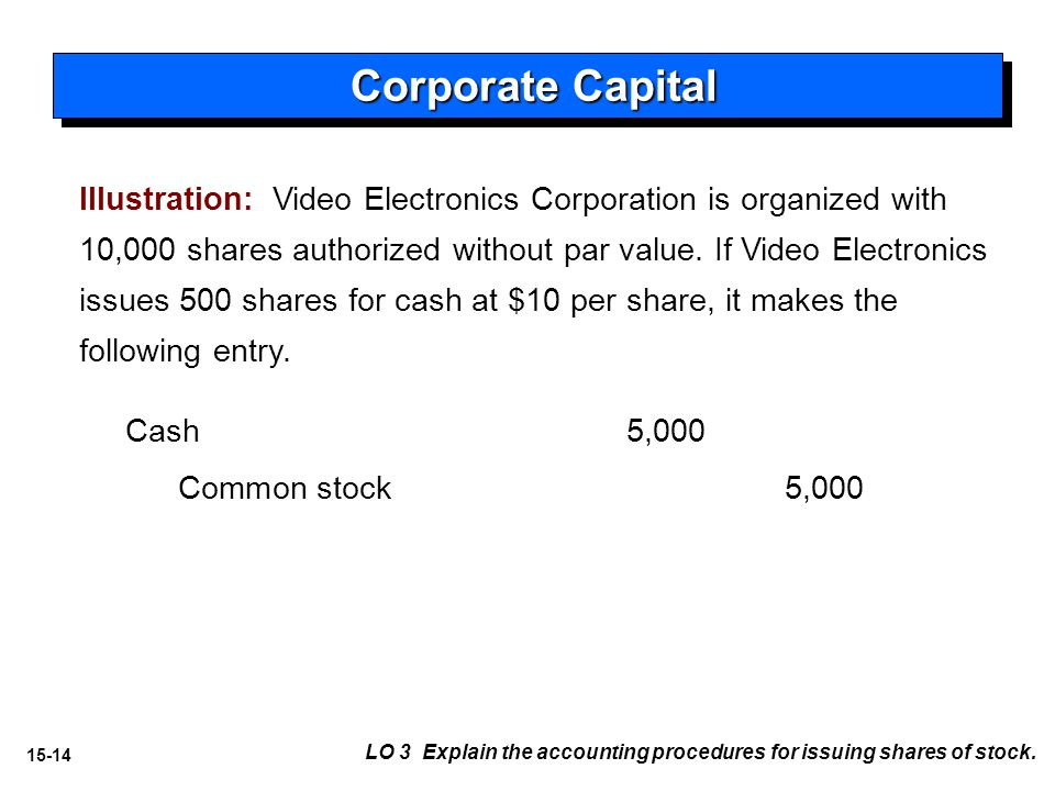 15-14 Illustration: Video Electronics Corporation is organized with 10,000 shares authorized without par value.