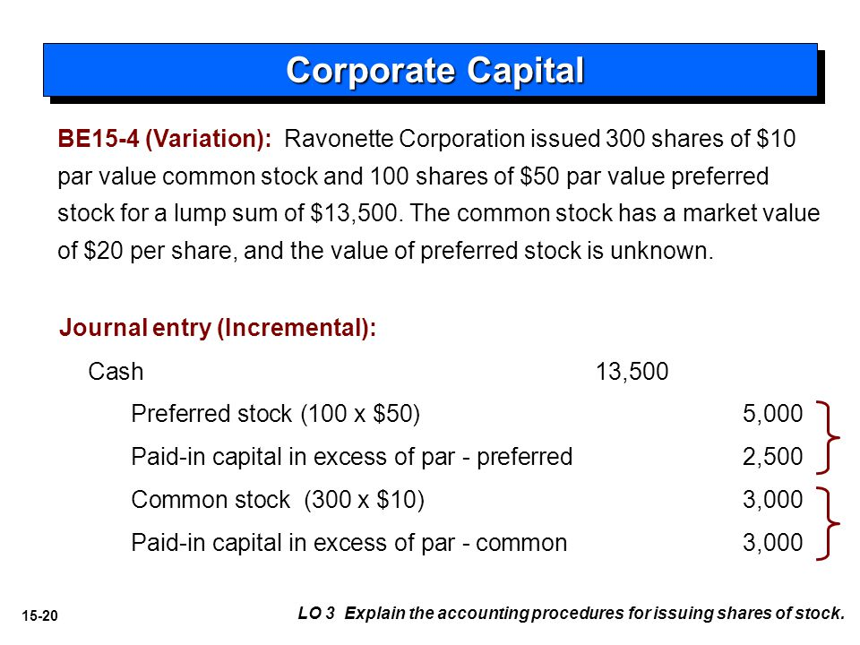 15-20 Cash13,500 Preferred stock (100 x $50) 5,000 Journal entry (Incremental): Paid-in capital in excess of par - preferred 2,500 Common stock (300 x $10) 3,000 Paid-in capital in excess of par - common3,000 LO 3 Explain the accounting procedures for issuing shares of stock.