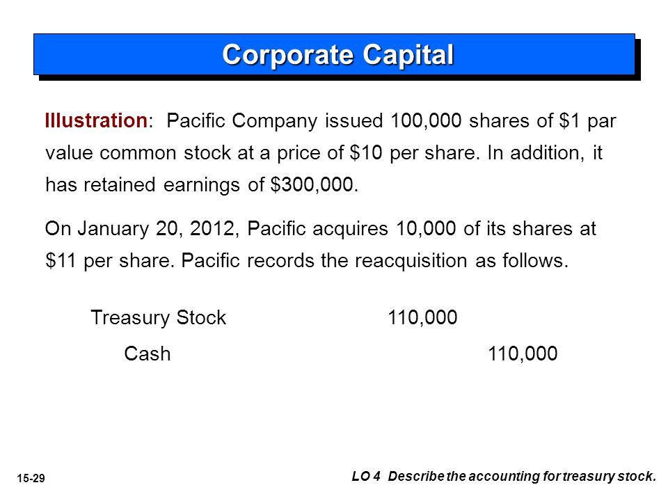 15-29 Illustration: Pacific Company issued 100,000 shares of $1 par value common stock at a price of $10 per share.