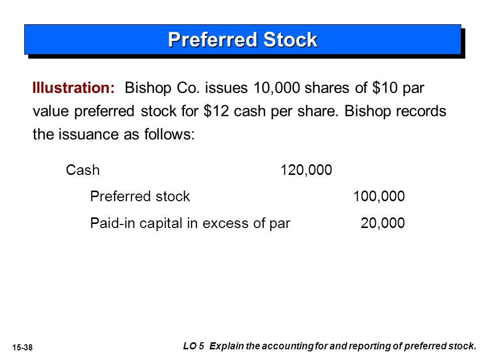15-38 Illustration: Bishop Co.