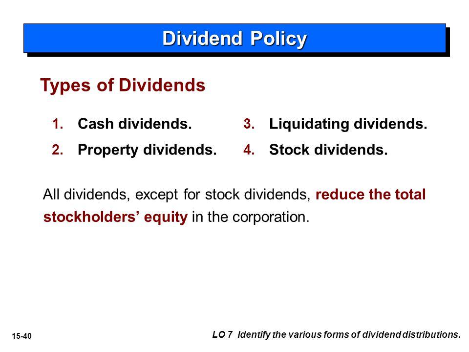 15-40 1.1. Cash dividends. 2. 2. Property dividends.