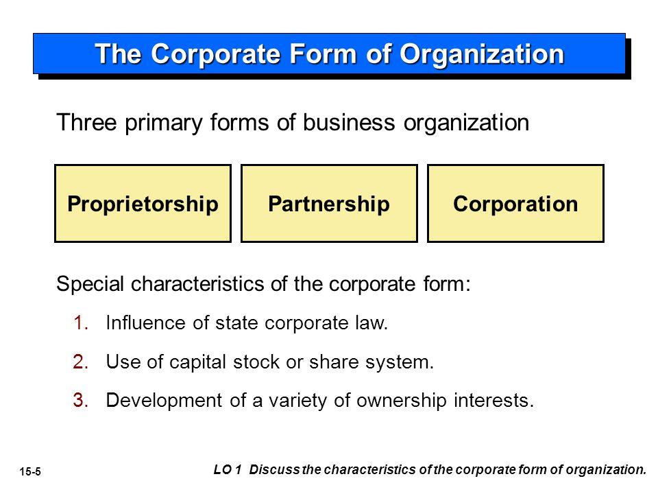 15-5 Three primary forms of business organization The Corporate Form of Organization ProprietorshipPartnershipCorporation LO 1 Discuss the characteristics of the corporate form of organization.