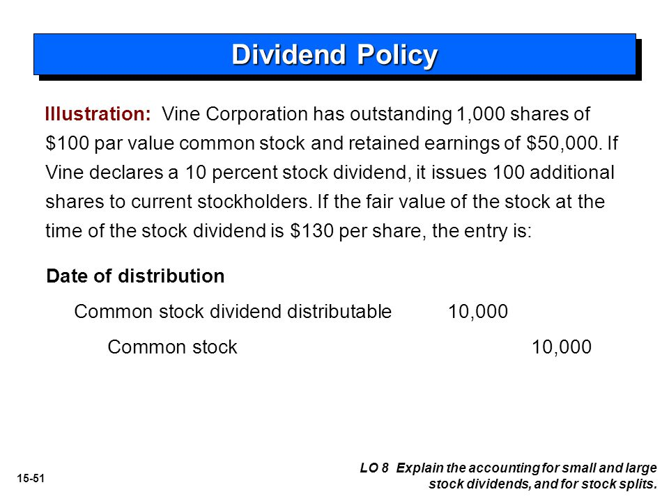 15-51 Date of distribution Common stock dividend distributable 10,000 Common stock 10,000 Dividend Policy LO 8 Explain the accounting for small and large stock dividends, and for stock splits.