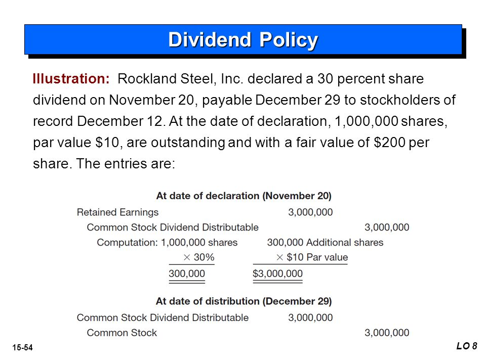 15-54 LO 8 Illustration: Rockland Steel, Inc.
