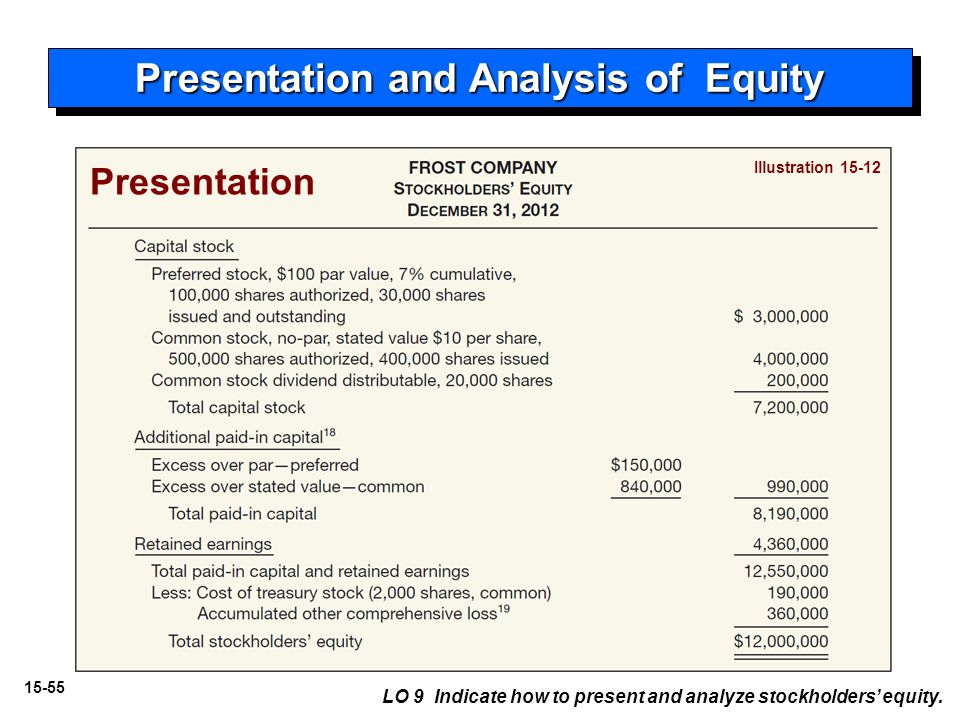 15-55 LO 9 Indicate how to present and analyze stockholders' equity.