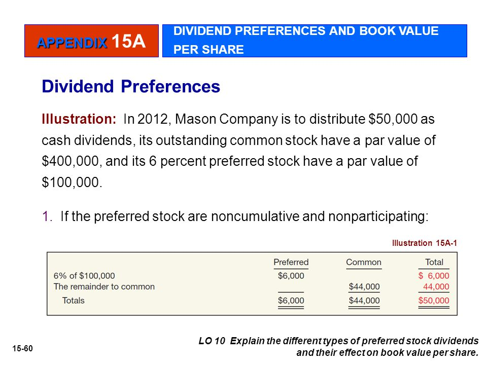 15-60 Dividend Preferences Illustration: In 2012, Mason Company is to distribute $50,000 as cash dividends, its outstanding common stock have a par value of $400,000, and its 6 percent preferred stock have a par value of $100,000.