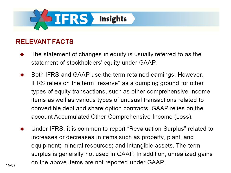 15-67 RELEVANT FACTS   The statement of changes in equity is usually referred to as the statement of stockholders' equity under GAAP.