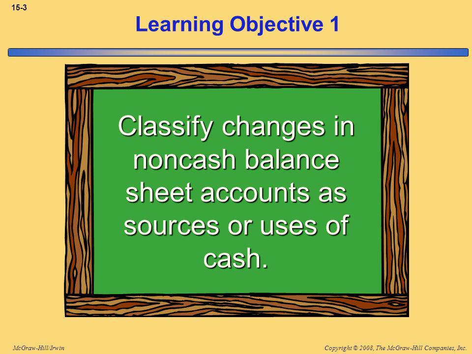 Copyright © 2008, The McGraw-Hill Companies, Inc.McGraw-Hill/Irwin 15-3 Learning Objective 1 Classify changes in noncash balance sheet accounts as sources or uses of cash.