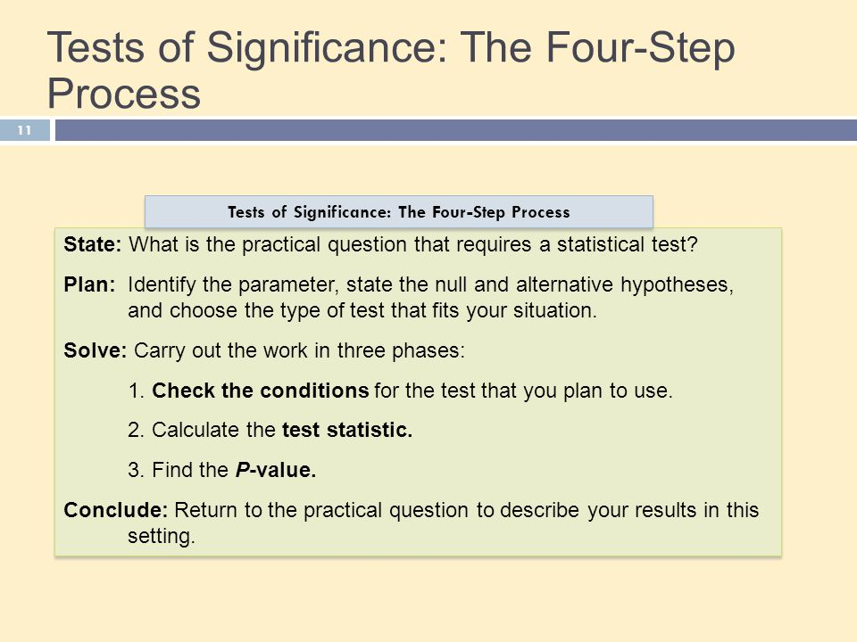 11 Tests of Significance: The Four-Step Process State: What is the practical question that requires a statistical test.