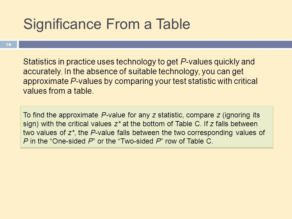 16 Significance From a Table Statistics in practice uses technology to get P-values quickly and accurately.