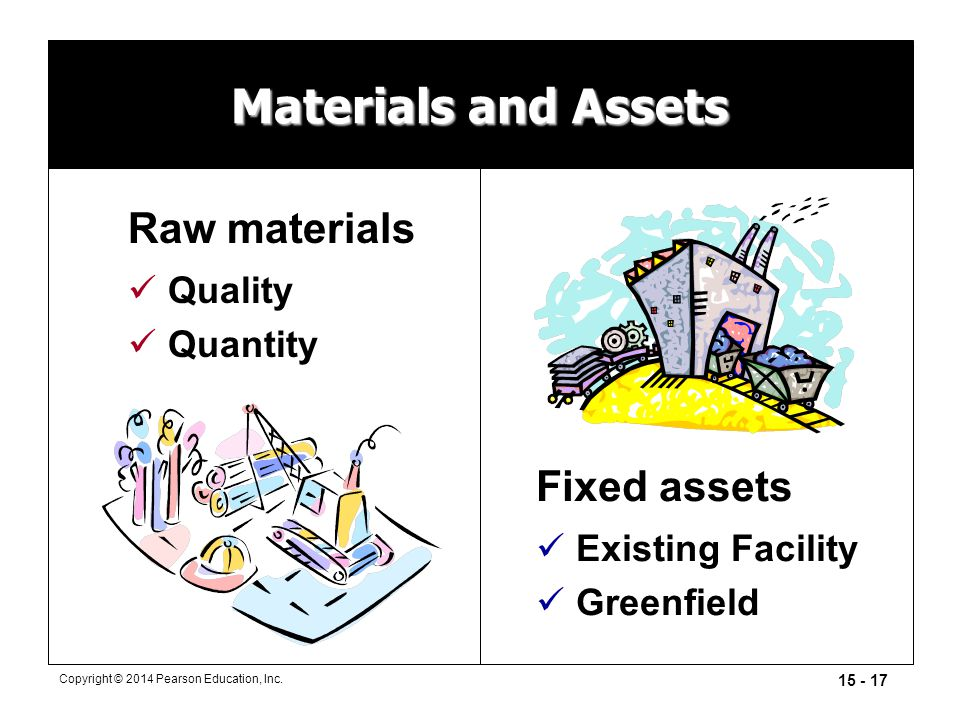 15 - 17 Copyright © 2014 Pearson Education, Inc. Materials and Assets Raw materials Quality Quantity Fixed assets Existing Facility Greenfield