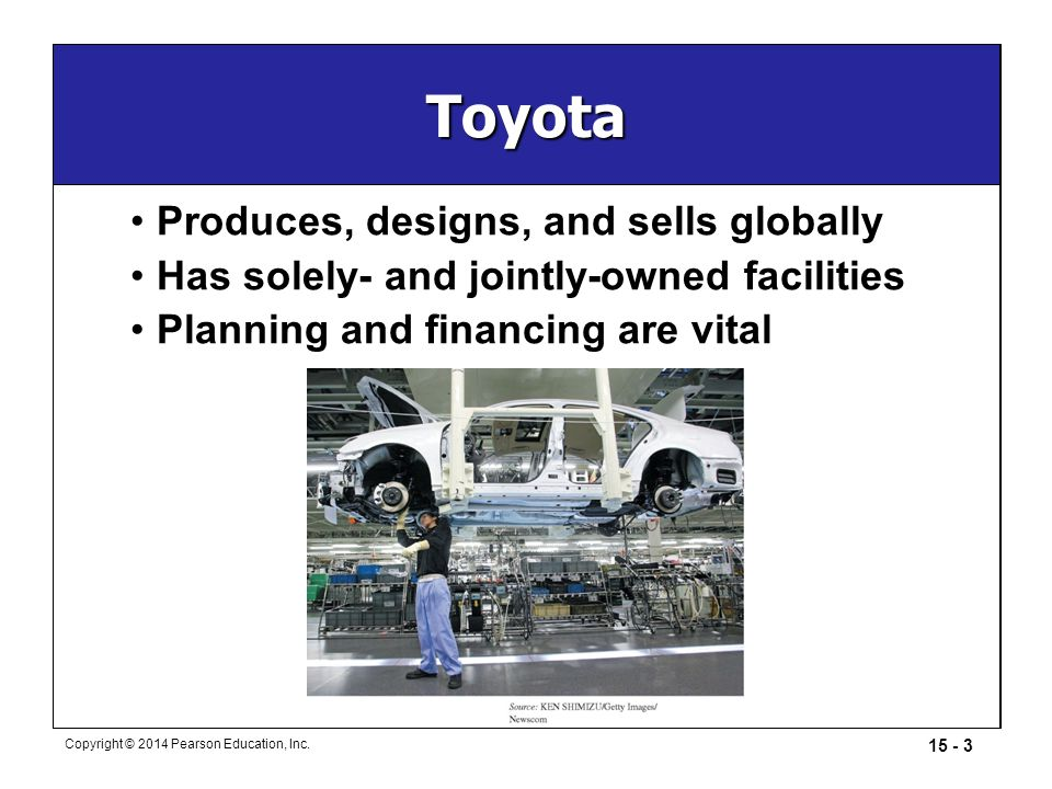 15 - 3 Copyright © 2014 Pearson Education, Inc. Toyota Produces, designs, and sells globally Has solely- and jointly-owned facilities Planning and fin