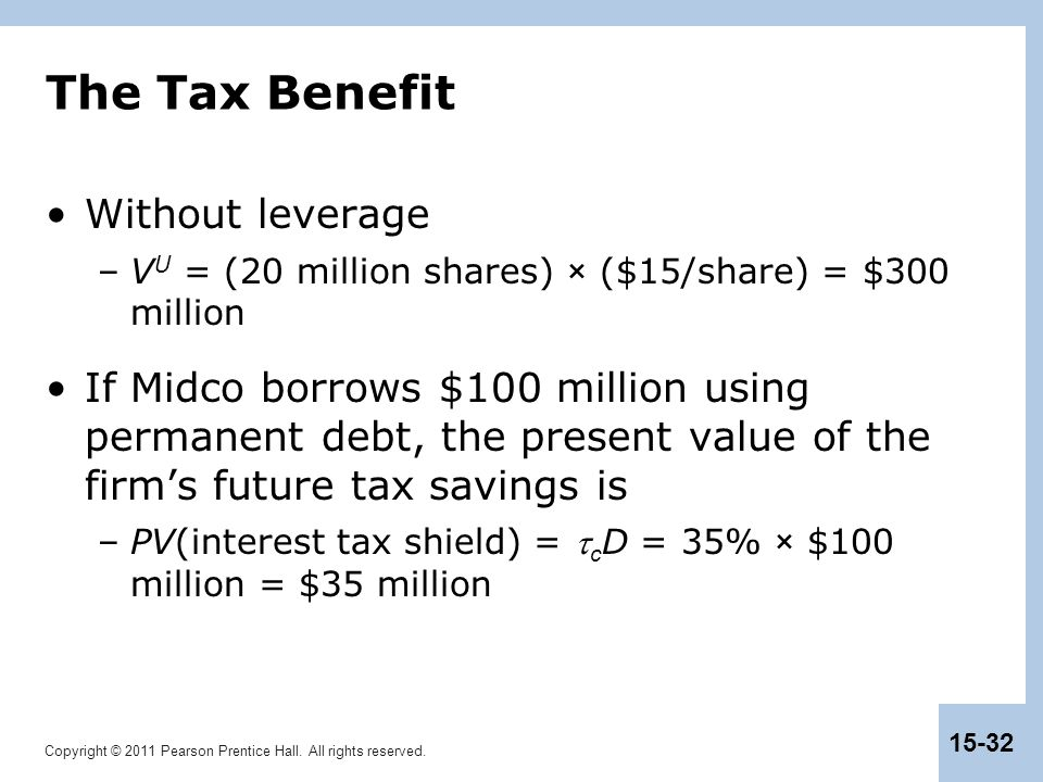 Copyright © 2011 Pearson Prentice Hall. All rights reserved. 15-32 The Tax Benefit Without leverage –V U = (20 million shares) × ($15/share) = $300 mi