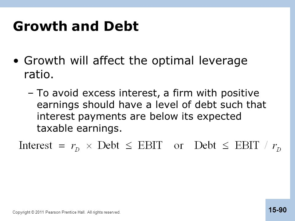 Copyright © 2011 Pearson Prentice Hall. All rights reserved. 15-90 Growth and Debt Growth will affect the optimal leverage ratio. –To avoid excess int