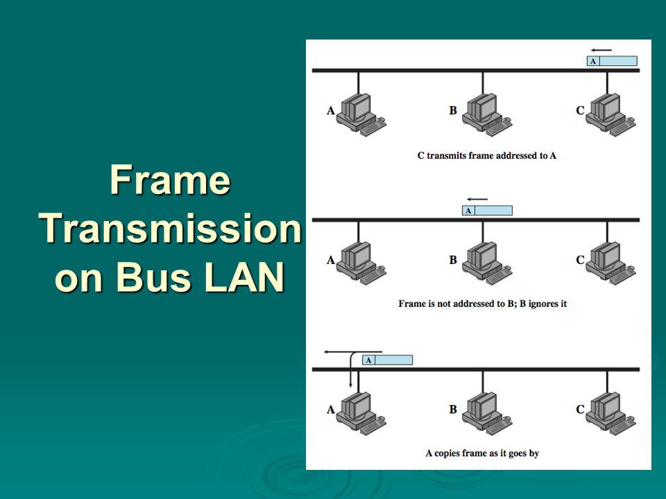 Frame Transmission on Bus LAN