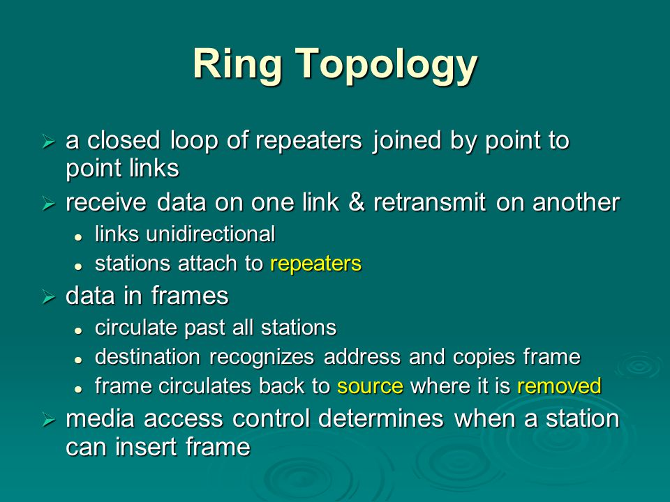 Ring Topology  a closed loop of repeaters joined by point to point links  receive data on one link & retransmit on another links unidirectional link