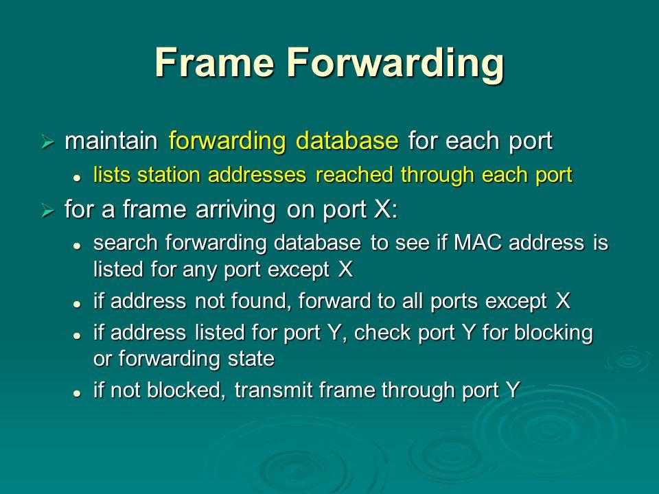 Frame Forwarding  maintain forwarding database for each port lists station addresses reached through each port lists station addresses reached throug