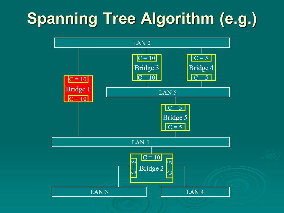 Spanning Tree Algorithm (e.g.) Bridge 3 C = 10 LAN 2 Bridge 4 C = 5 Bridge 1 C = 10 LAN 5 Bridge 5 C = 5 LAN 1 LAN 3 Bridge 2 C = 10 LAN 4 C = 5
