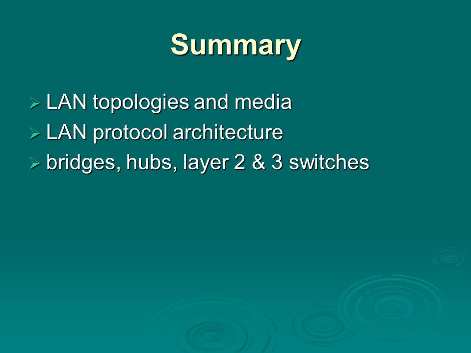 Summary  LAN topologies and media  LAN protocol architecture  bridges, hubs, layer 2 & 3 switches