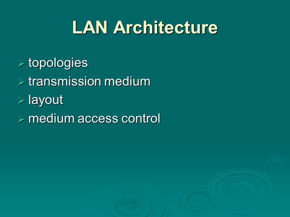 LAN Architecture  topologies  transmission medium  layout  medium access control