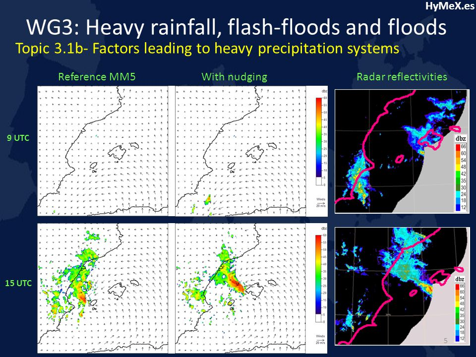 HyMeX.es 15 UTC 9 UTC Reference MM5 With nudging Radar reflectivities 5 WG3: Heavy rainfall, flash-floods and floods Topic 3.1b- Factors leading to heavy precipitation systems