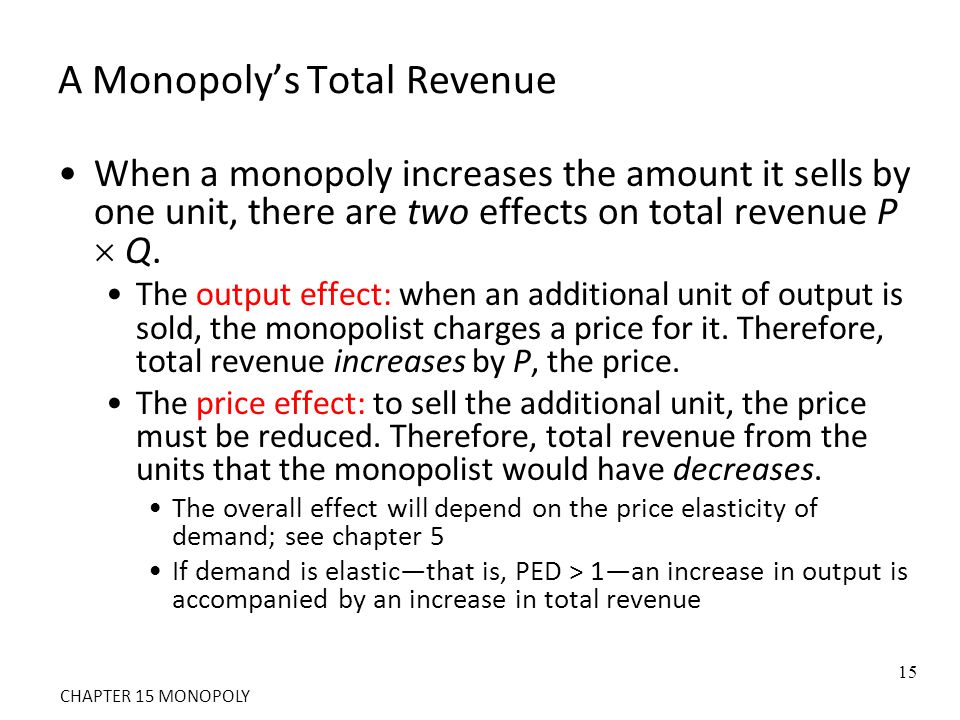 A Monopoly's Total Revenue When a monopoly increases the amount it sells by one unit, there are two effects on total revenue P  Q. The output effect:
