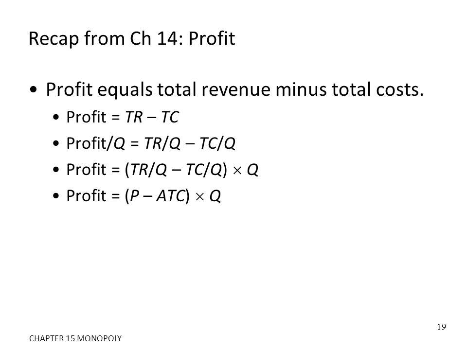 Recap from Ch 14: Profit Profit equals total revenue minus total costs. Profit = TR – TC Profit/Q = TR/Q – TC/Q Profit = (TR/Q – TC/Q)  Q Profit = (P