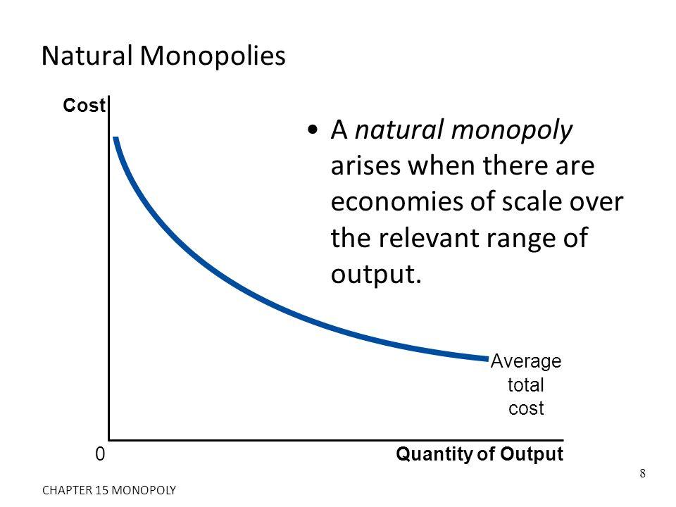 Recap from Ch 14: Profit Profit equals total revenue minus total costs.