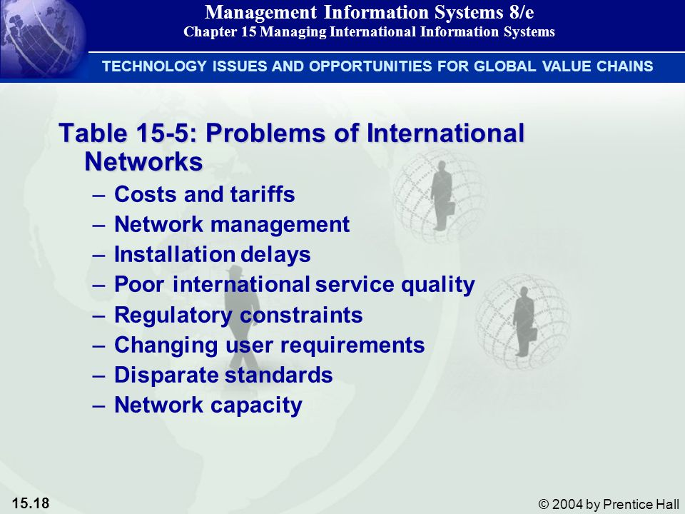 15.18 © 2004 by Prentice Hall Management Information Systems 8/e Chapter 15 Managing International Information Systems Table 15-5: Problems of International Networks –Costs and tariffs –Network management –Installation delays –Poor international service quality –Regulatory constraints –Changing user requirements –Disparate standards –Network capacity TECHNOLOGY ISSUES AND OPPORTUNITIES FOR GLOBAL VALUE CHAINS