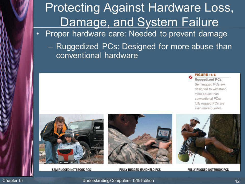 Chapter 15 Understanding Computers, 12th Edition 12 Protecting Against Hardware Loss, Damage, and System Failure Proper hardware care: Needed to preve