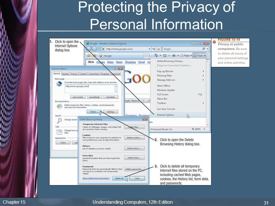 Chapter 15 Understanding Computers, 12th Edition 31 Protecting the Privacy of Personal Information