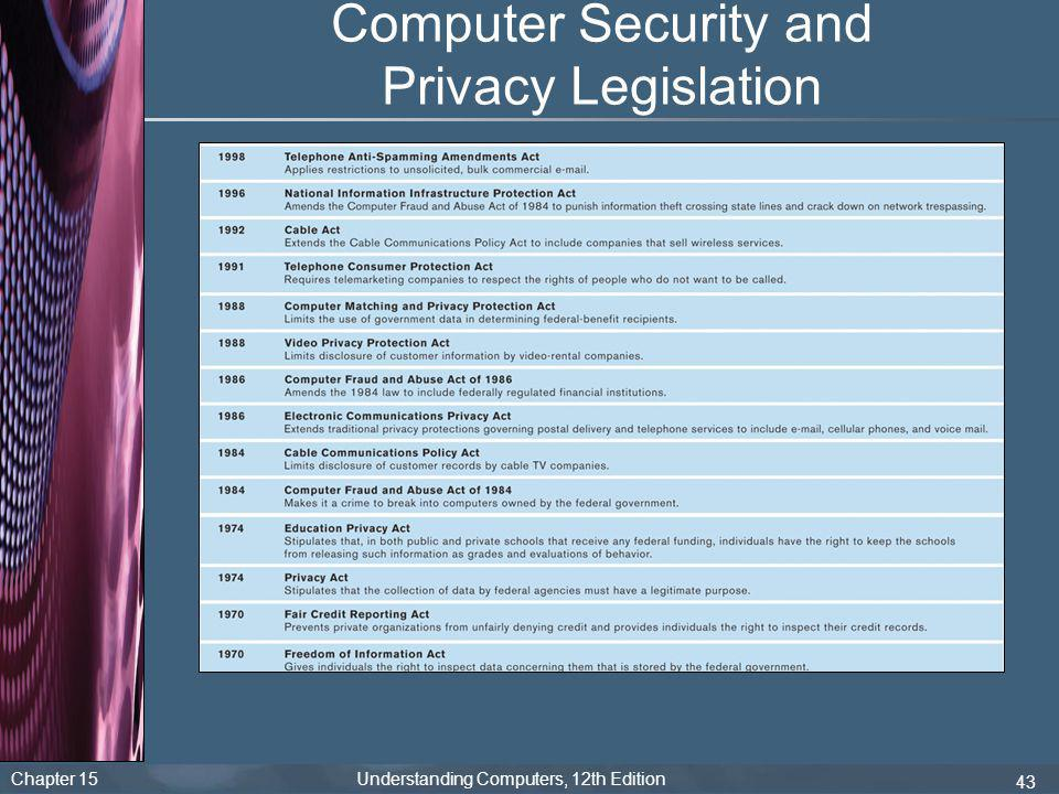 Chapter 15 Understanding Computers, 12th Edition 43 Computer Security and Privacy Legislation