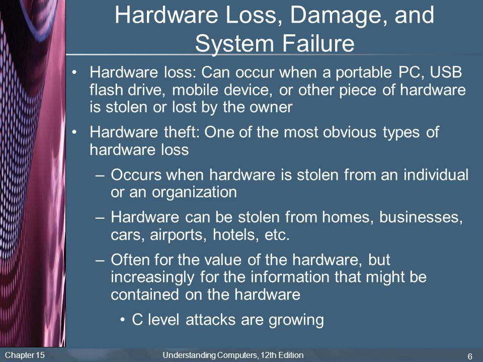 Chapter 15 Understanding Computers, 12th Edition 6 Hardware Loss, Damage, and System Failure Hardware loss: Can occur when a portable PC, USB flash dr