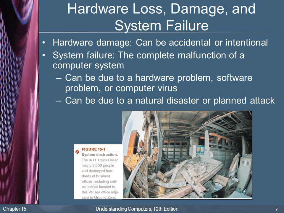 Chapter 15 Understanding Computers, 12th Edition 7 Hardware Loss, Damage, and System Failure Hardware damage: Can be accidental or intentional System