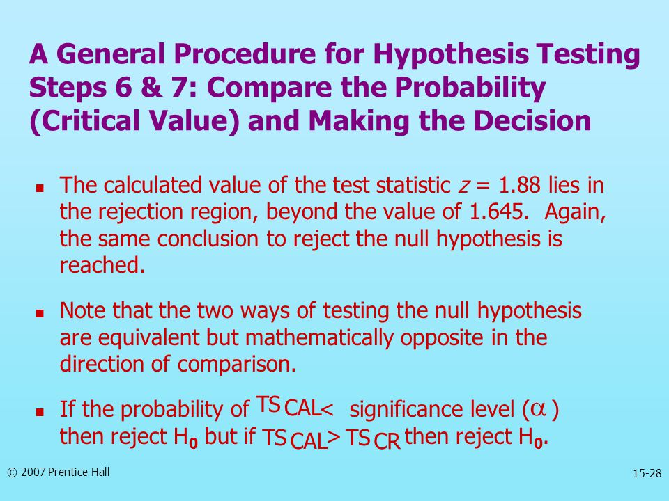 © 2007 Prentice Hall 15-28 The calculated value of the test statistic z = 1.88 lies in the rejection region, beyond the value of 1.645.